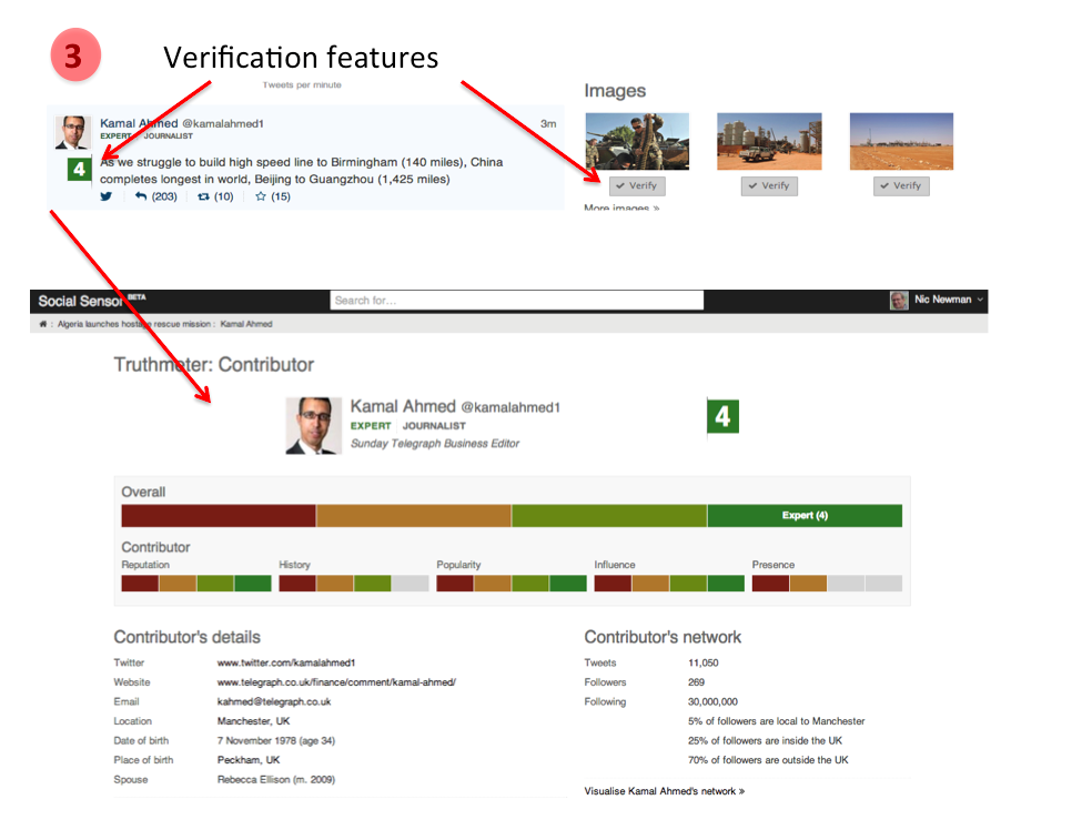 verification features